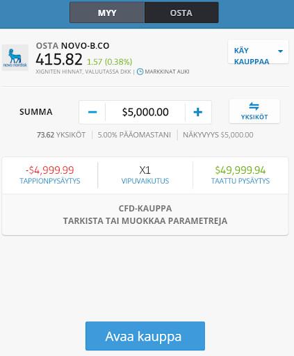 Osta tanskalaisia osakkeita - täältä ostamme Novo Nordiskin osakkeita