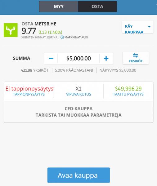 Osta Metsä Group osake