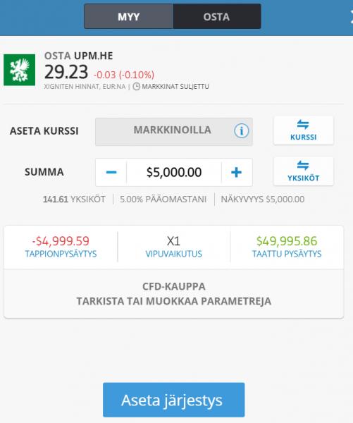 Osta UPM osake 2020